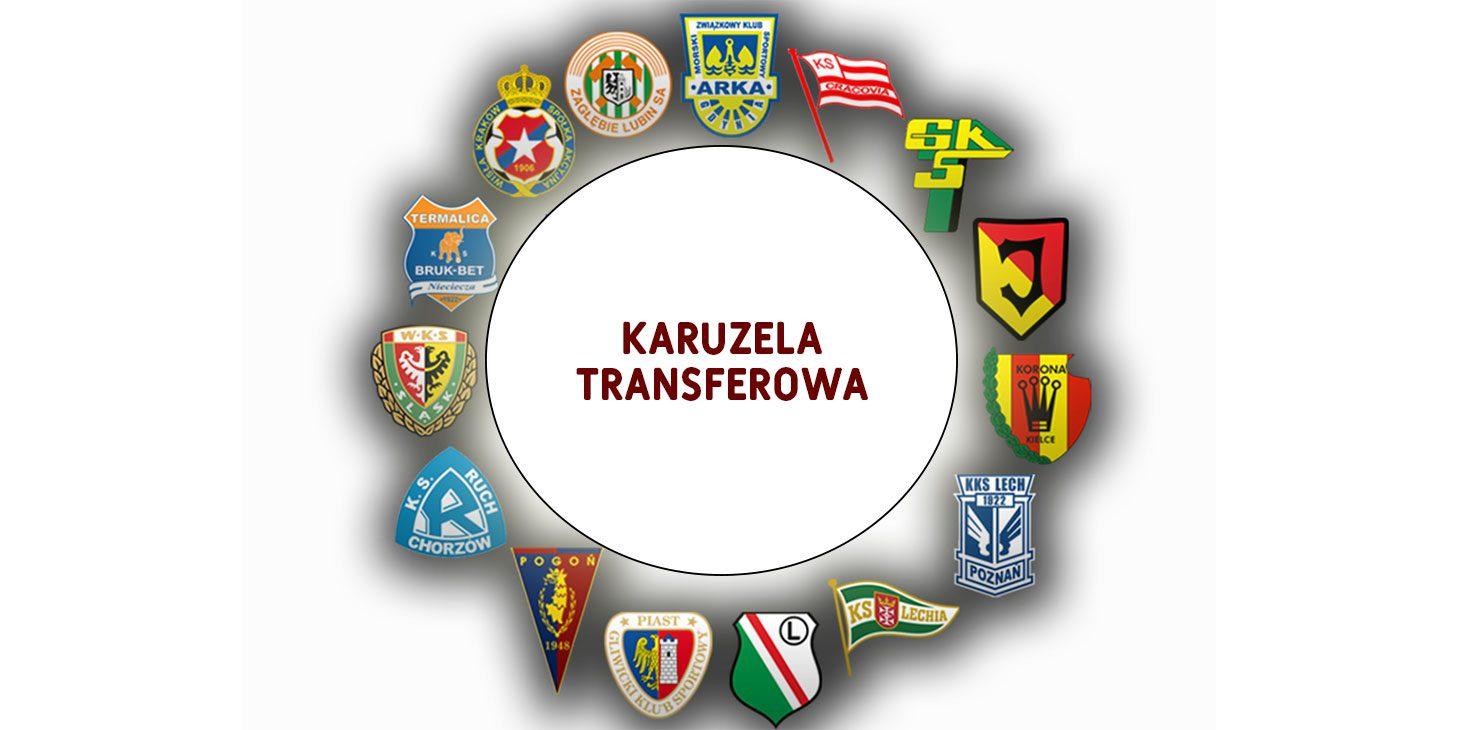 Karuzela transferowa